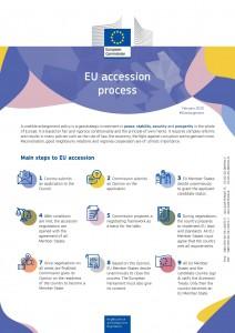 eu-accession-process_en[1]