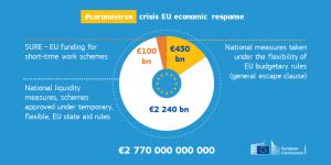 eu_economic_response