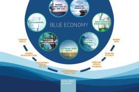 blueeconomy