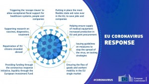 coronavirus-response_1