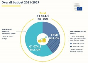 21_july_2020_-_european_leaders_reach_a_deal_on_the_recovery_plan_and_european_long-term_budget_2021-2027